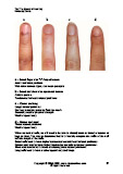 Learn Different types of nails